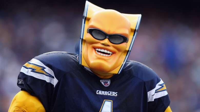 The Creepiest Scariest Mascots In Sports History